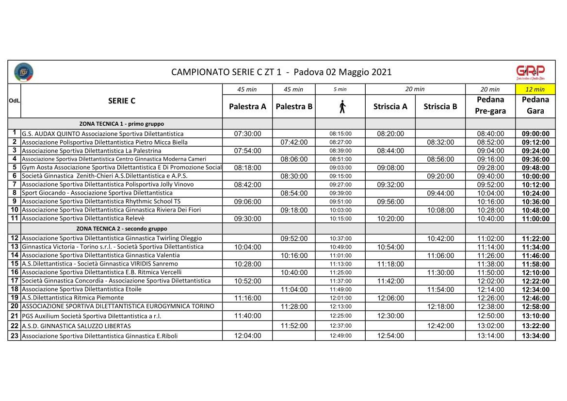 ODL con TIMING 2a prova Campionato Serie C ZT 1-2
